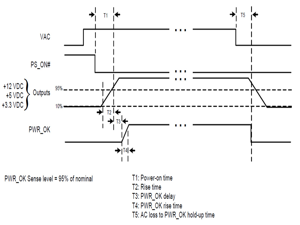 A Detailed Look Into Psus Techpowerup 5v Regulated Power Supply With Overvoltage Protection Schematic Over Current Ocp