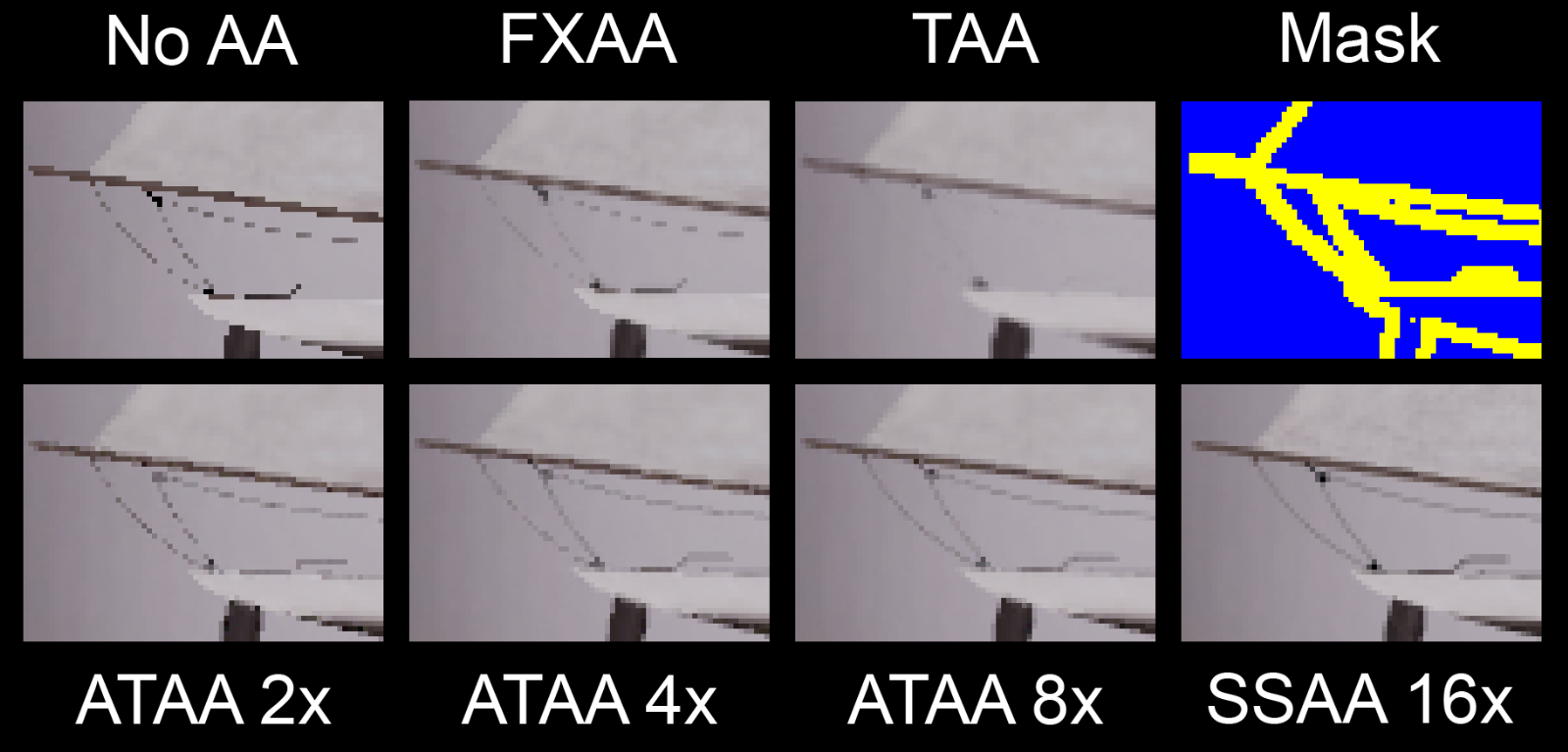 NVIDIA Unveils Adaptive Temporal Anti-Aliasing with Ray-Tracing