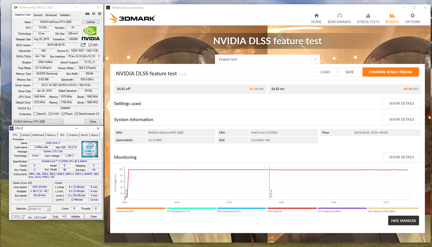 3DMark Adds NVIDIA DLSS Feature Performance Test to Port