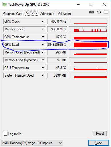 Mickey: GPU LOAD on GPU-Z malfunctioning [IMG]