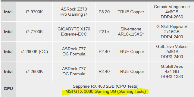 2600K vs current Intel (OC/stock) | TechPowerUp Forums
