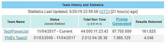 123763