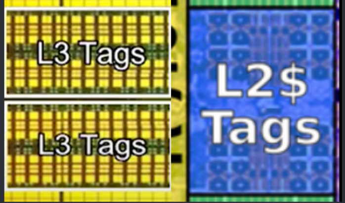 Mickey: L2 TAGS and L3 TAGS [IMG]
