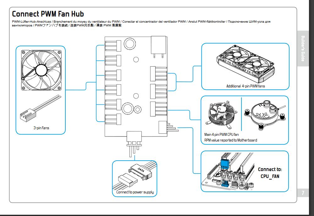 Define r6 useless fan hub, runs at same speed as cpu
