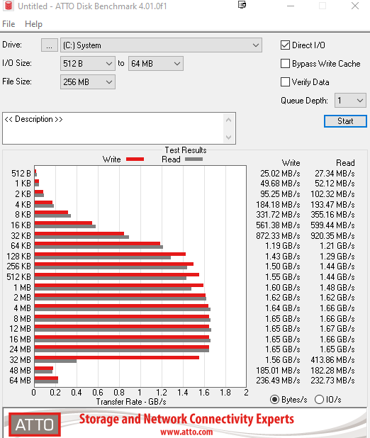 Performance issue with new intel 660p 1tb | Page 3