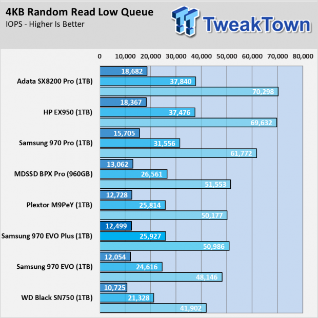 8875_007_samsung-970-evo-plus-ssd-review-96-layer-refresh (1).png
