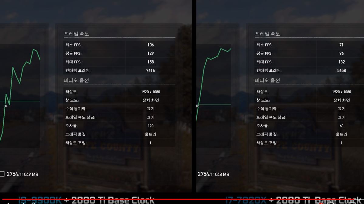 Does GPU overclocking make a noticeable difference to you
