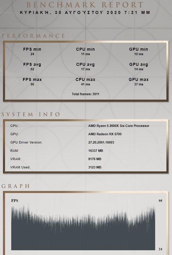 AC Odyssey on DX11.jpg