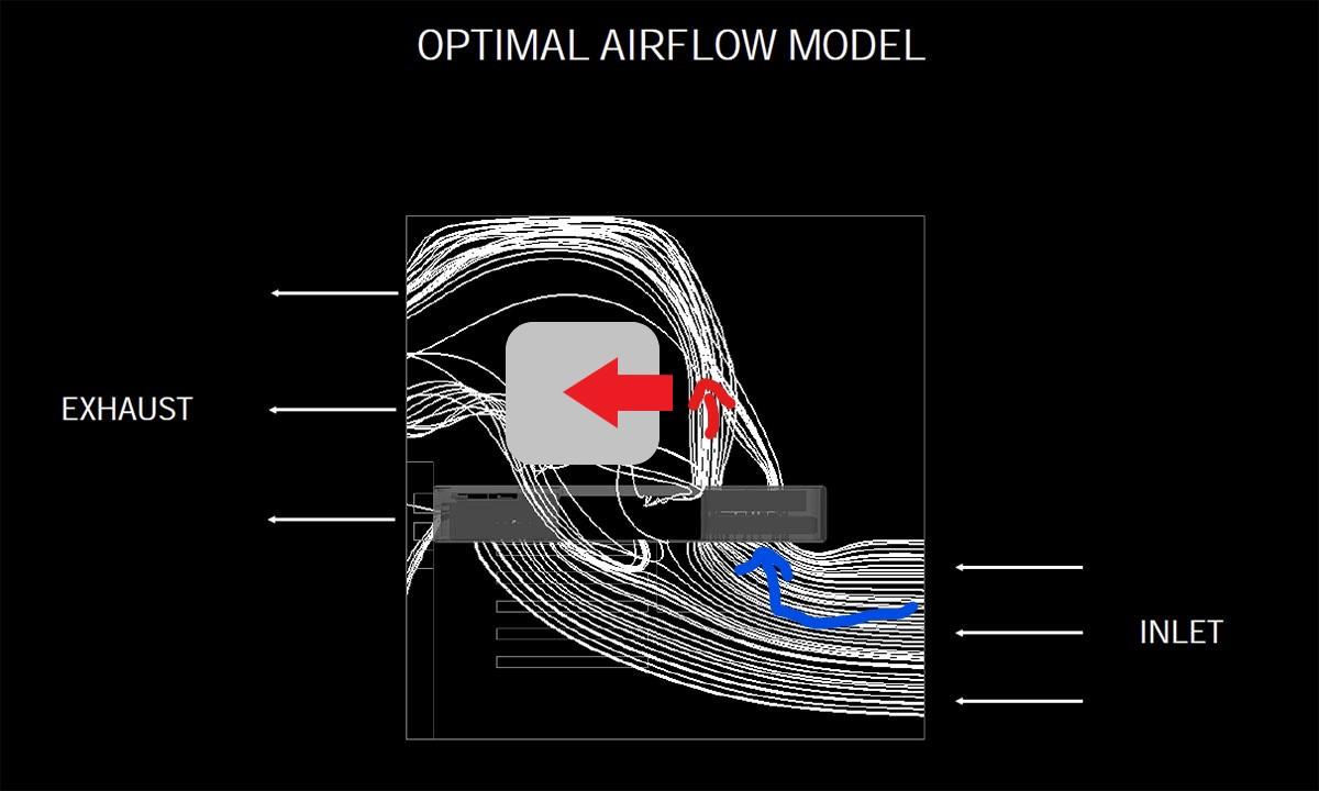 airflow-model_LI.jpg