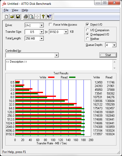 Apricorn Aegis 128GB - NTFS 16KB.png