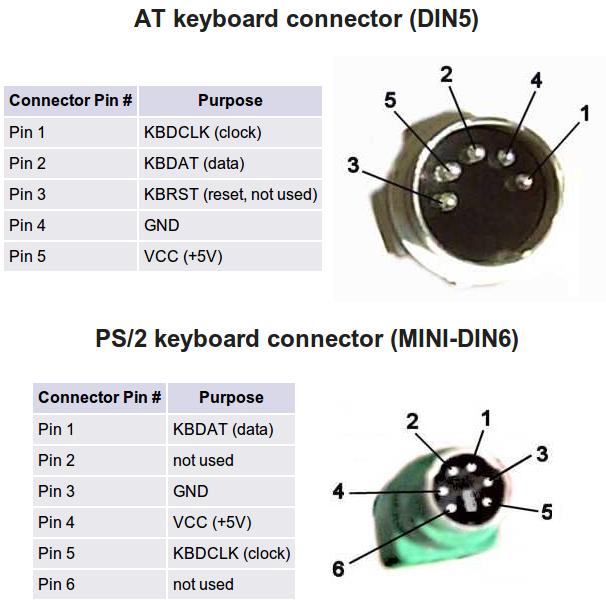 Old Mechanical Keyboard Mod Model Ortek Mck201 Fx Techpowerup