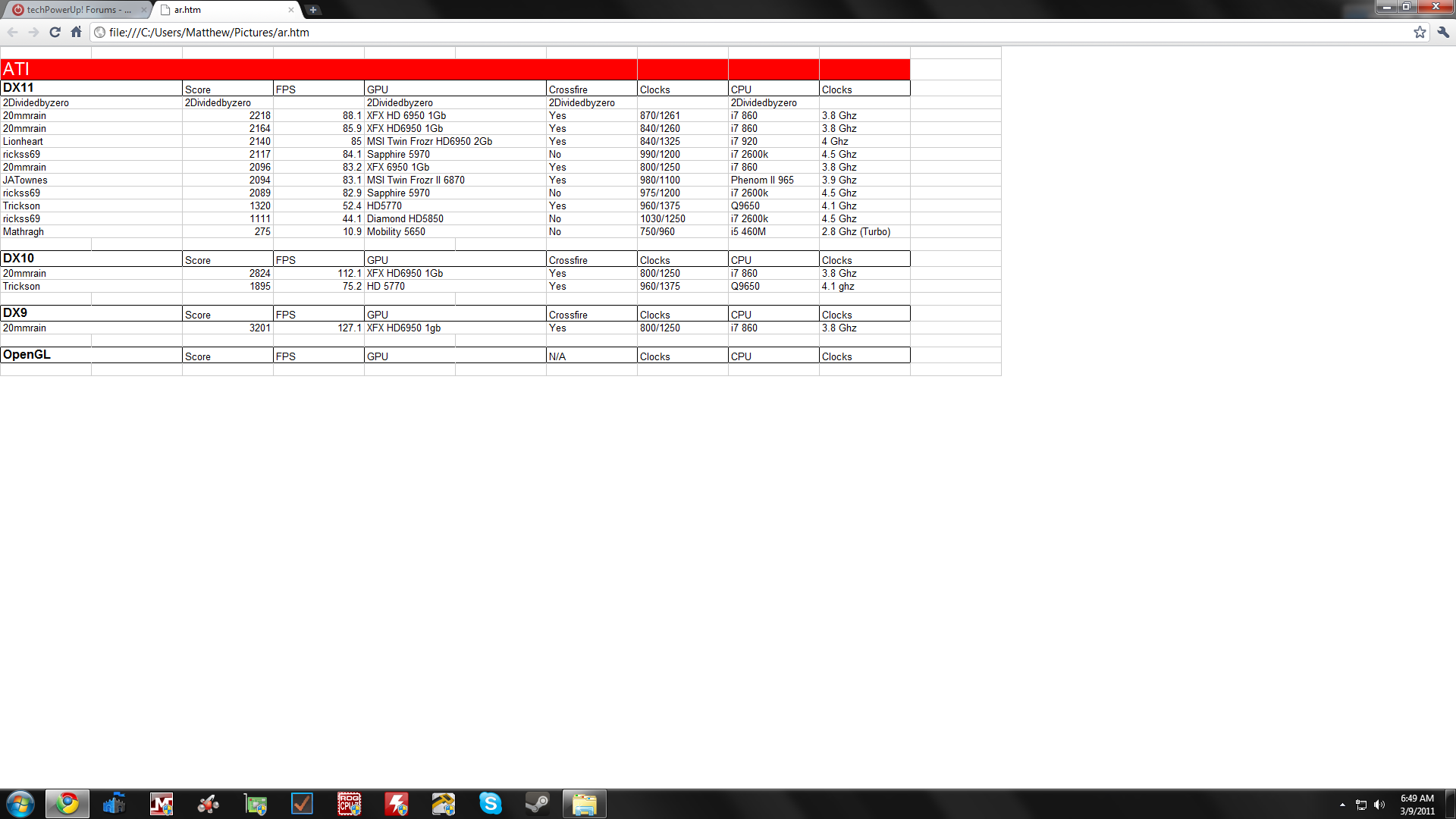 ATI Nvidia Spread Sheet.png