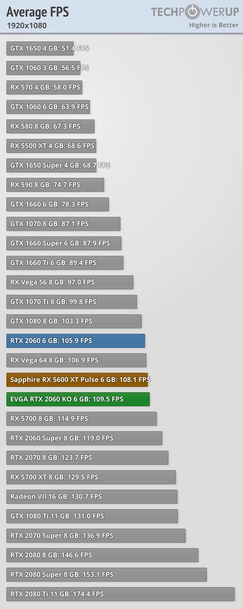 average-fps_1920_1080.png