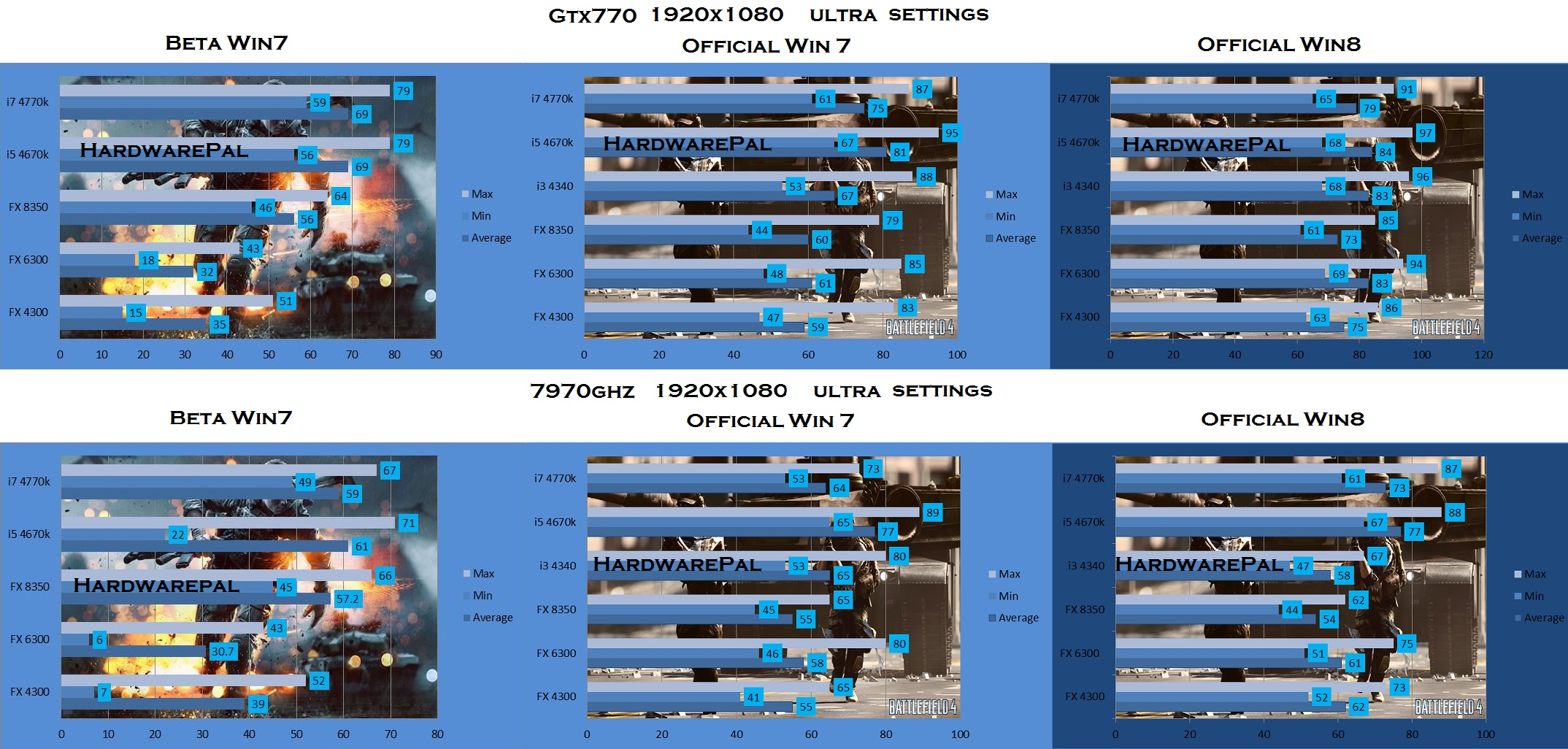 BF-4-1920-x-1080-Ultra-settings-GTX-770-vs-7970.jpg