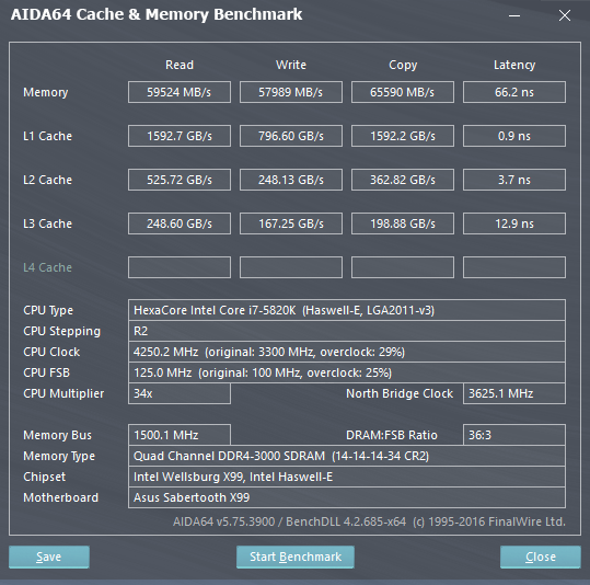ASUS Improves RAM performance every single BIOS update