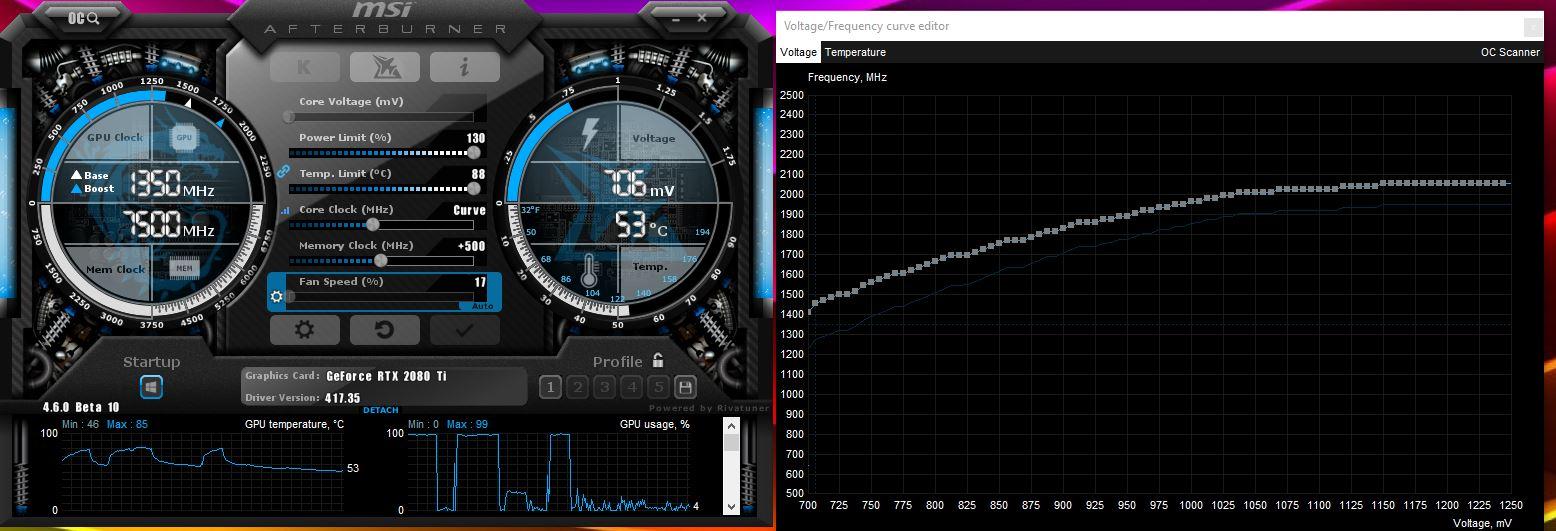 Version 4 6 0 Beta 10 of MSI Afterburner Introduces OC Scanner for