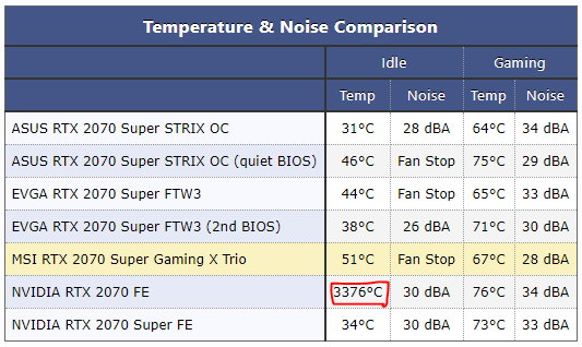 MSI GeForce RTX 2070 Super Gaming X Trio | TechPowerUp Forums
