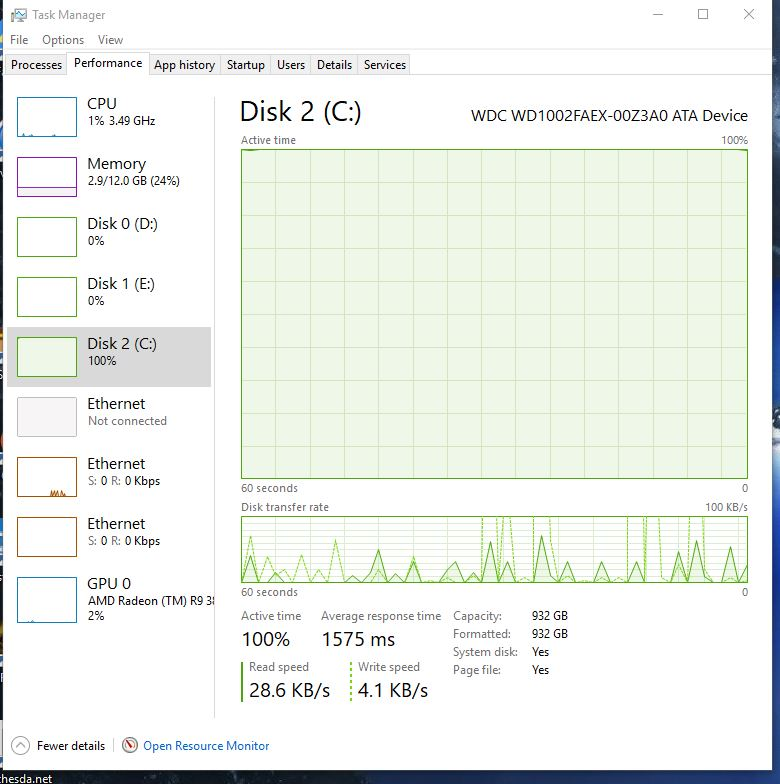 100% disk usage, computer almost un-usable   TechPowerUp Forums