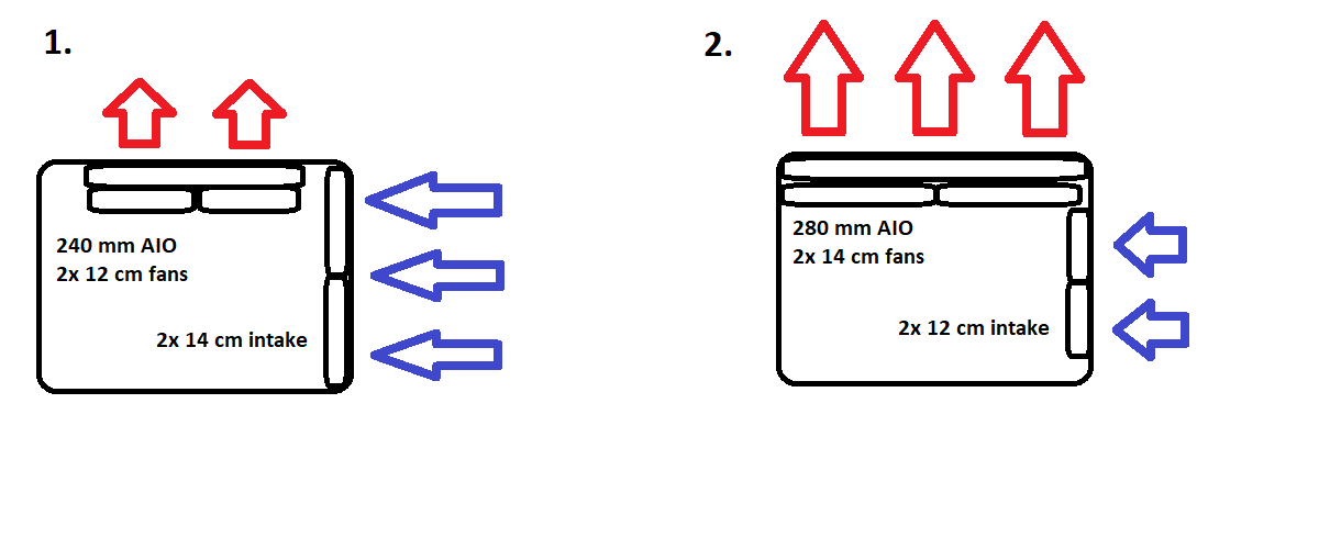 fan config.png