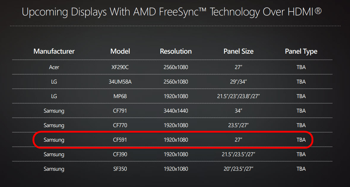 FreeSync causing boot problems   TechPowerUp Forums