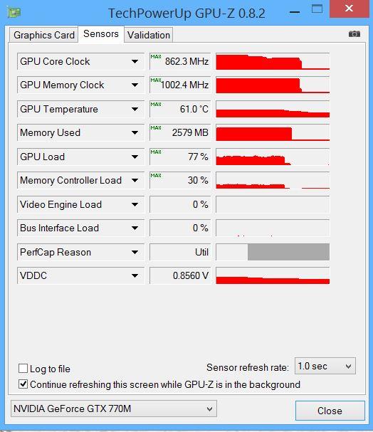 [Solved] How To Cap GTA V At 30fps
