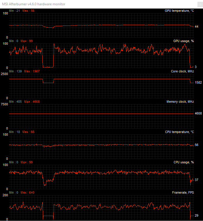 Mickey: Why doesn't the GPU stay at 95~99% usage [IMG]