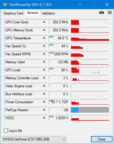 MSI GTX 1060 Gaming X 3G high temperatures during gaming