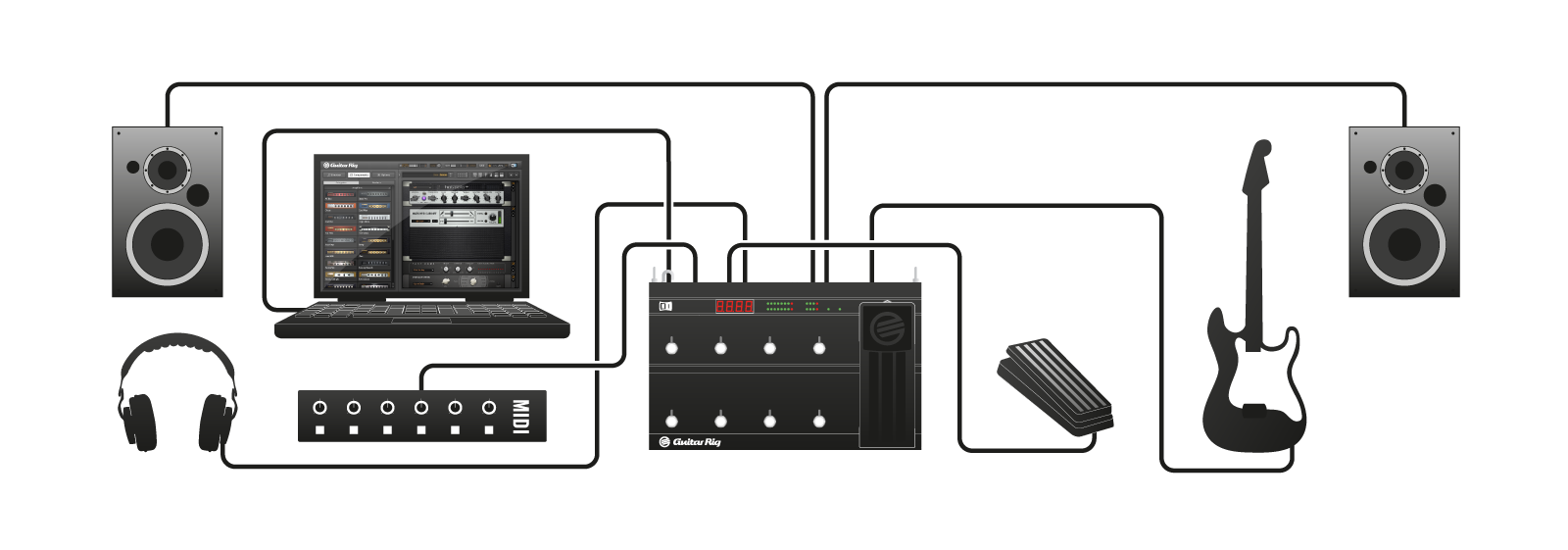 Connecting Guitar Amp To Computer Techpowerup Forums