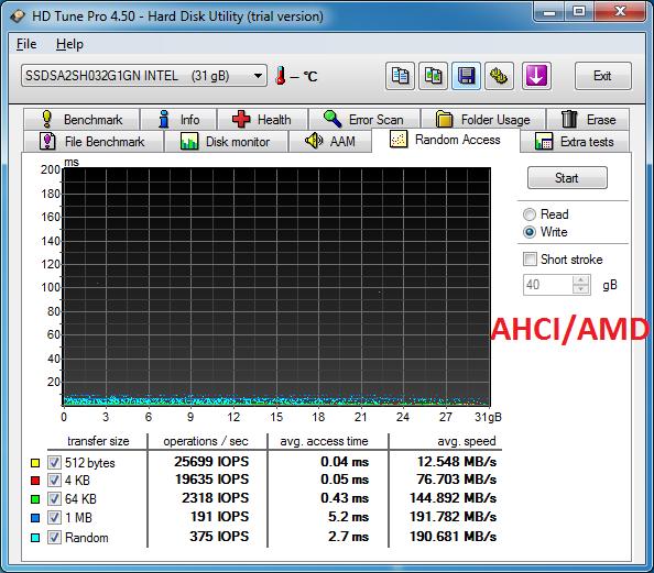 AMD SB750 AHCI RAID DRIVERS WINDOWS