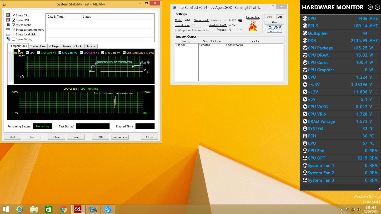 Help me i7 4790k very hot !!! | TechPowerUp Forums