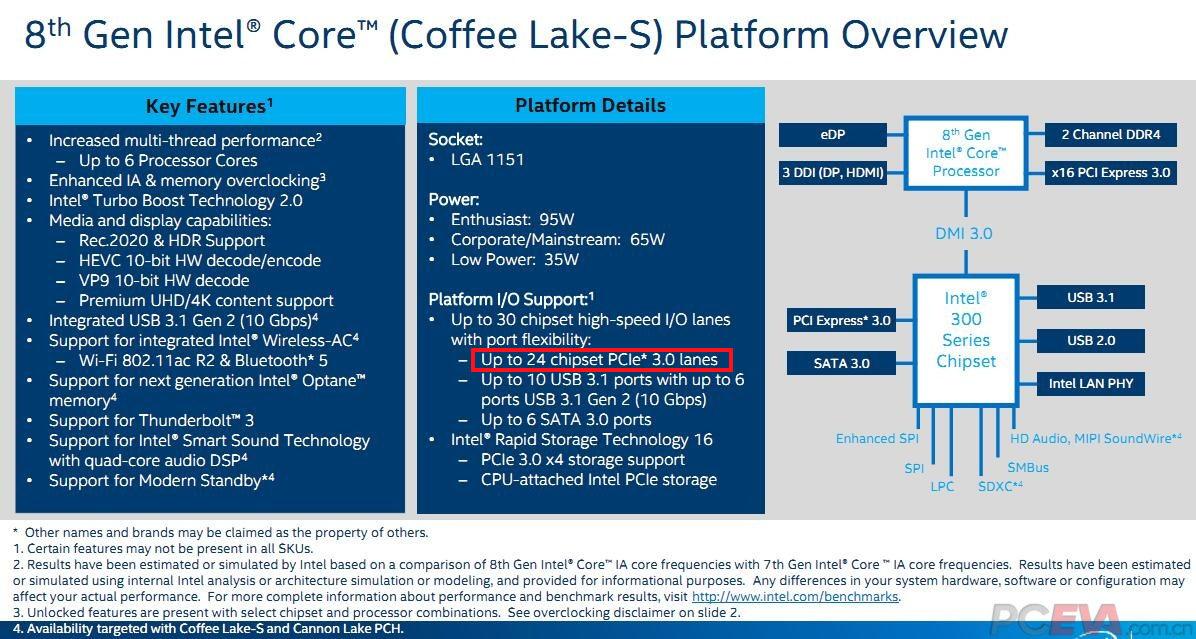 Intel-Coffee-Lake-2.jpg