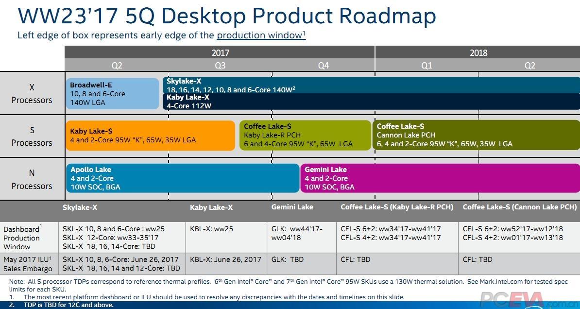 Intel-Coffee-Lake-4.jpg