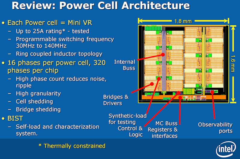 Intel-Haswell-Integrated-VR_1.jpg