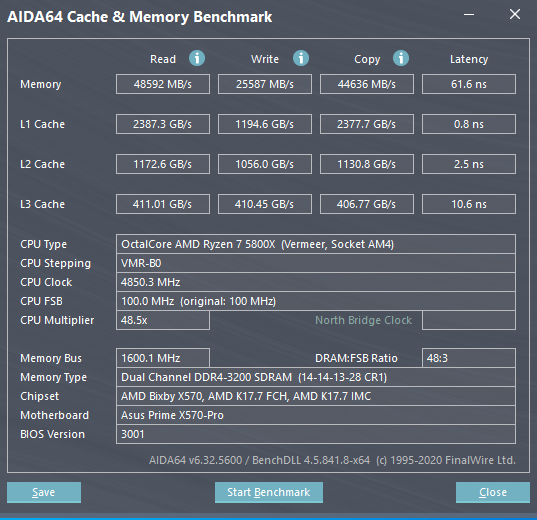 Latency on 5800X3.PNG