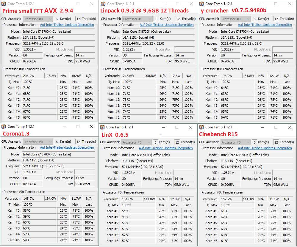 Prime95 vs  Linpack Xtreme | AnandTech Forums: Technology
