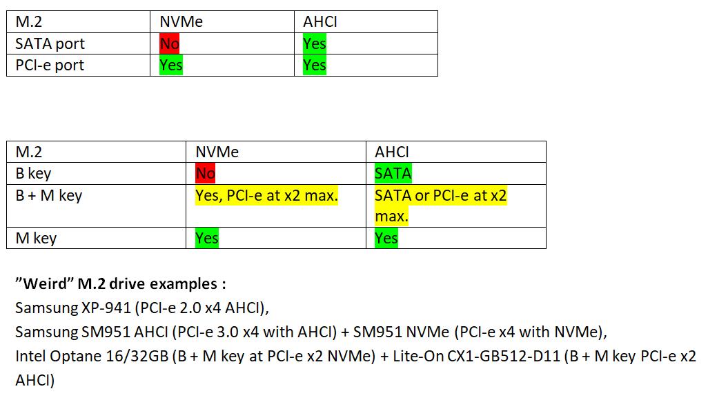 M.2 types.png