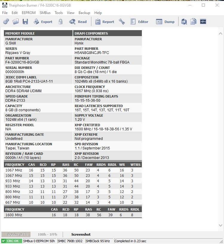 AMD DRAM Calculator + Hynix CJR = Missing SOC Voltage