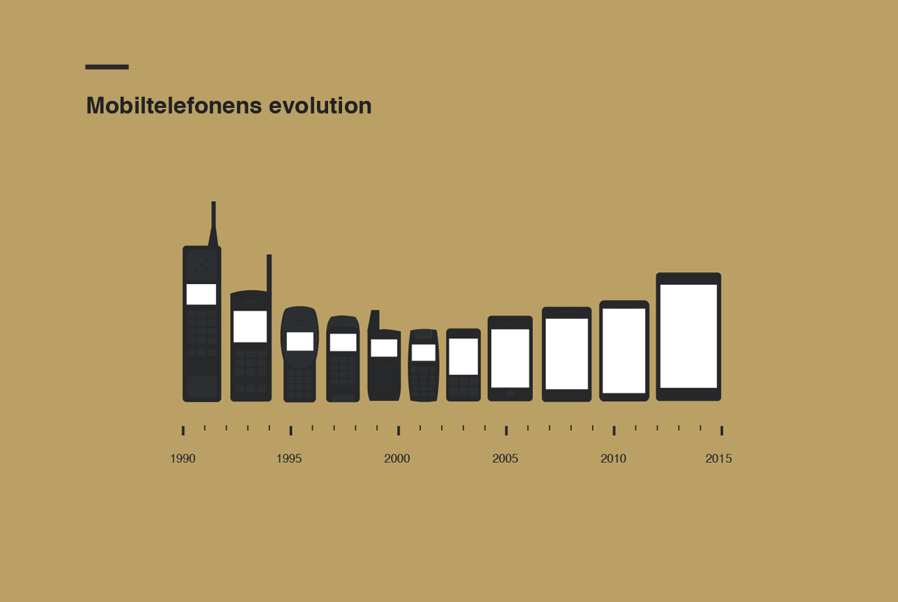 Mobile-Phone-Evolution.png