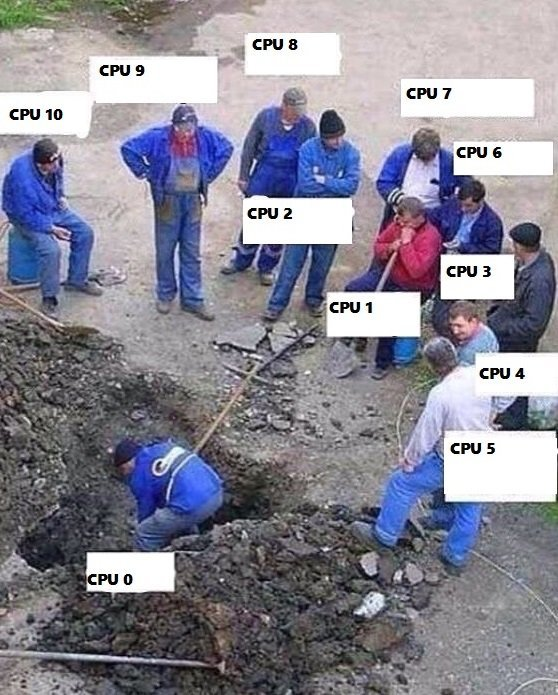 Multicore+game+support+in+a+nutshell+big3+could+also+be+greece_1f31c0_5656497.jpg