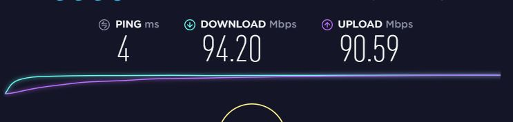 Net speed.JPG