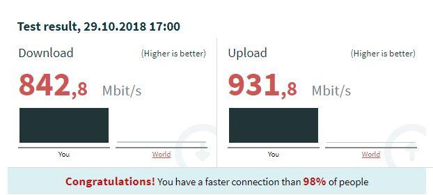 Netspeed.JPG