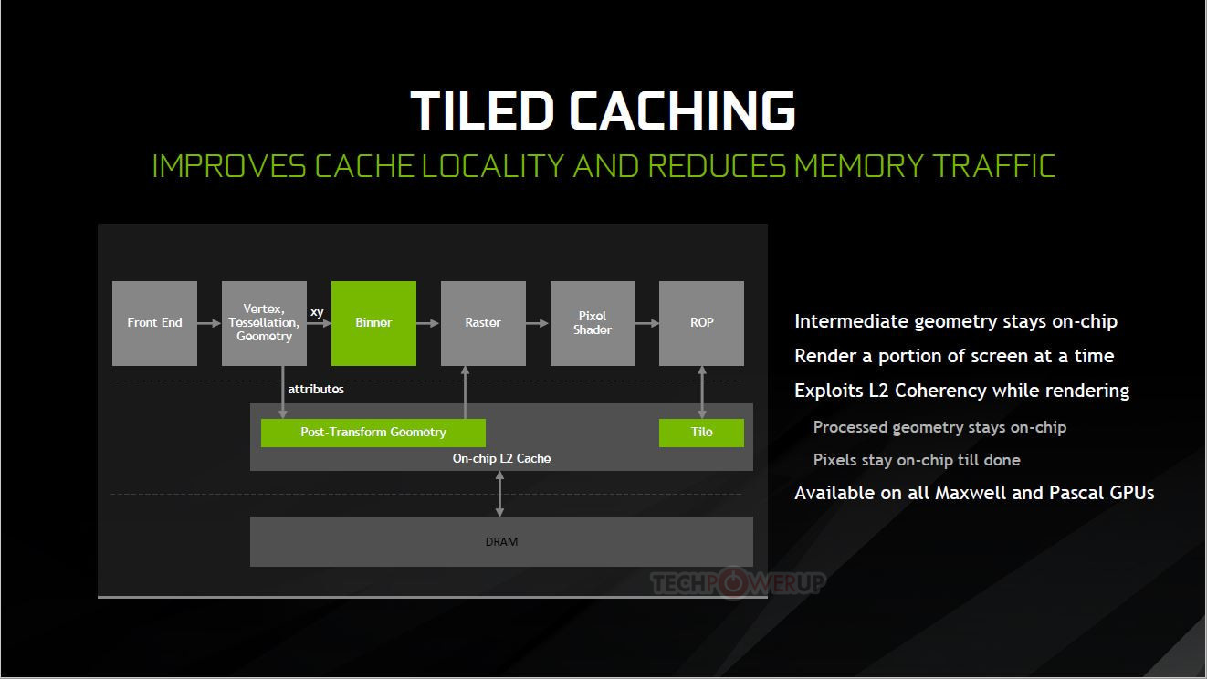 nvidia tile cache.jpg