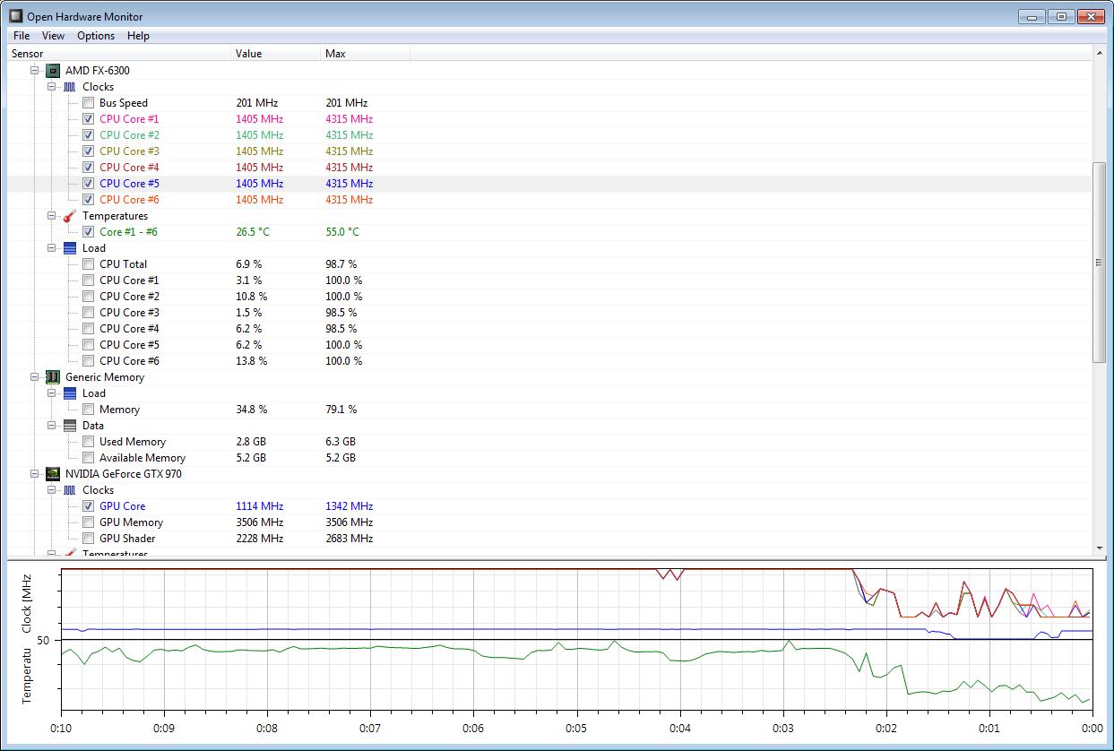 Asus Strix GTX970 4GB Massive problem, need help  [SOLVED