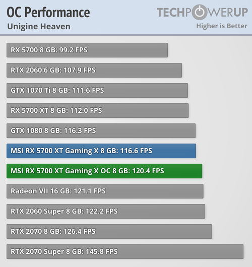 overclocked-performance (2).png