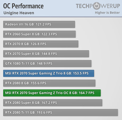 overclocked-performance.png
