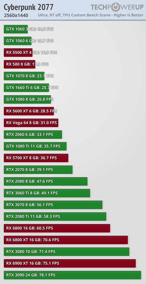 performance-2560-1440.png