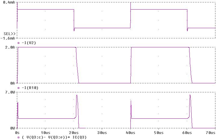 PWM Driver Graphs.png