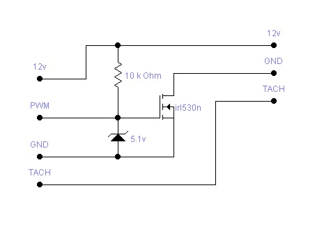 3 Pin Fan Wire Diagram - Wiring Diagram Box  Wire Cpu Fan Wiring Diagram on 3-pin fan connector diagram, 3 speed fan switch diagram, 4 pin connector wiring diagram, 4 wire fan pinout, 4-wire fan switch diagram, cobra 4 pin wiring diagram, 3 wire fan motor wiring diagram,