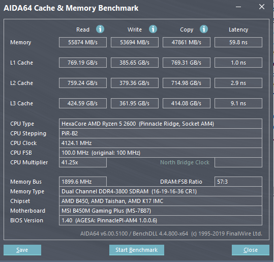 R5 2600 4.1GHz - 3800MHz CL16.png