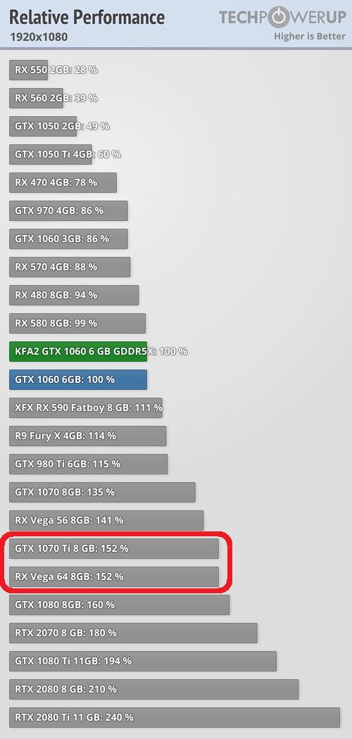 unconfirmed) RTX 2060 leak - 1070Ti performance at $349